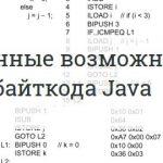 Недоступні в мові можливості байткоду Java [*]
