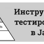 12 інструментів для інтеграційних і unit-тестів у Java
