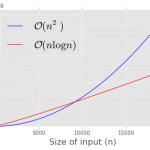 Оцінка складності алгоритмів, або Що таке О (log n)