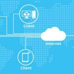 Грамотна клієнт-серверна архітектура: як правильно проектувати і розробляти web API