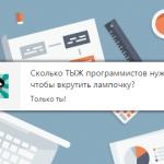 HTML5 Notifications - це просто: робимо повідомлення одним рядком, як у GMail